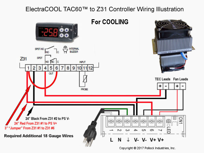 ElectraCOOL™ TAC60™ Enclosure air Conditioner & Z31-A Temperature ...